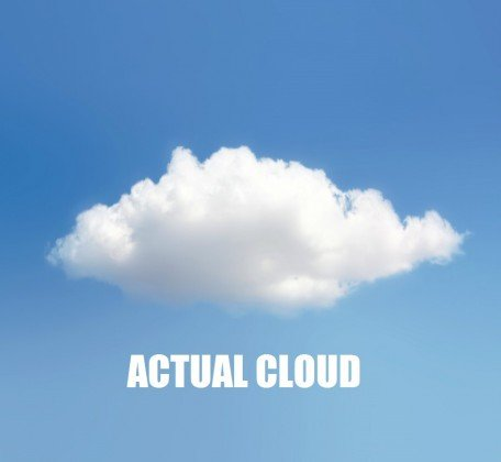 What Is The Cloud And What Does It Mean For Construction